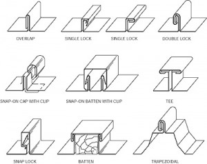 Metal Roof Seam Types Precision Fasteners
